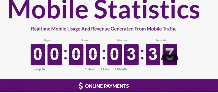 realtime-mobile-usage-and-revenue-generated-from-mobile-traffic
