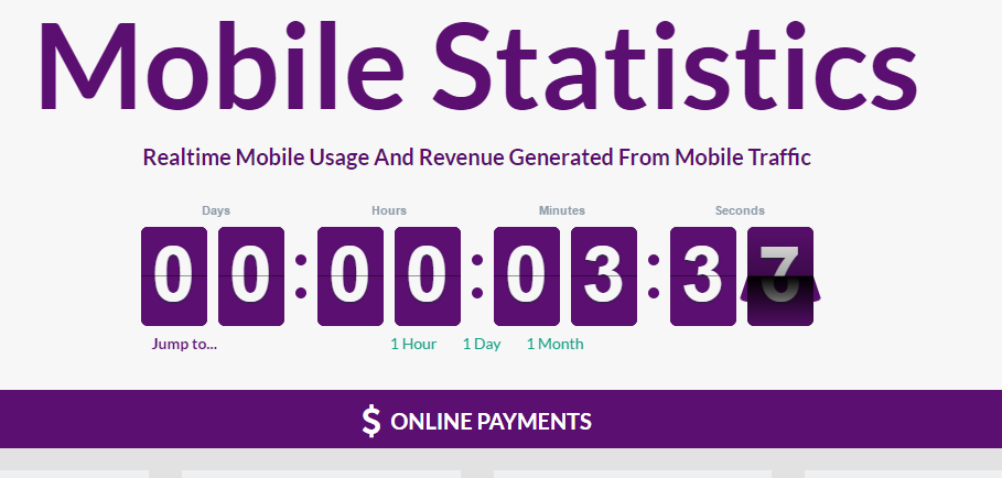 [Infographic] Real-Time Mobile Data Statistics Gives New Business Id