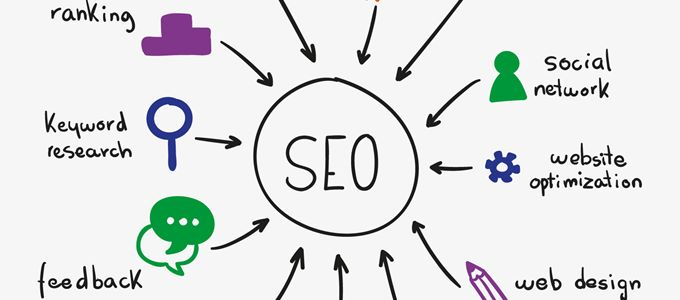 How to Do SEO in 2017 On Page and Off Page