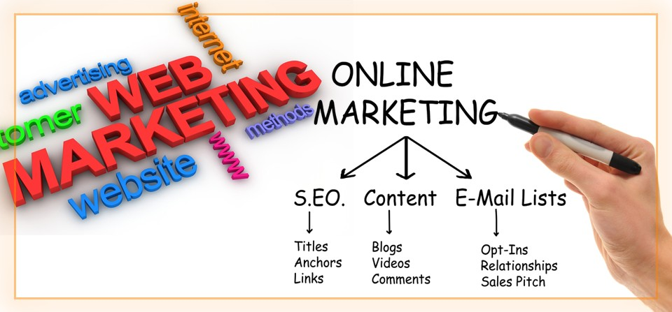 10 Essential Web Marketing Ideas